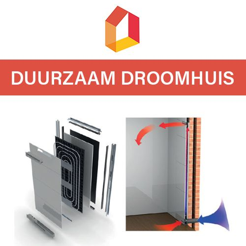 Duurzaam Droomhuis Product: ClimaWand-systeem